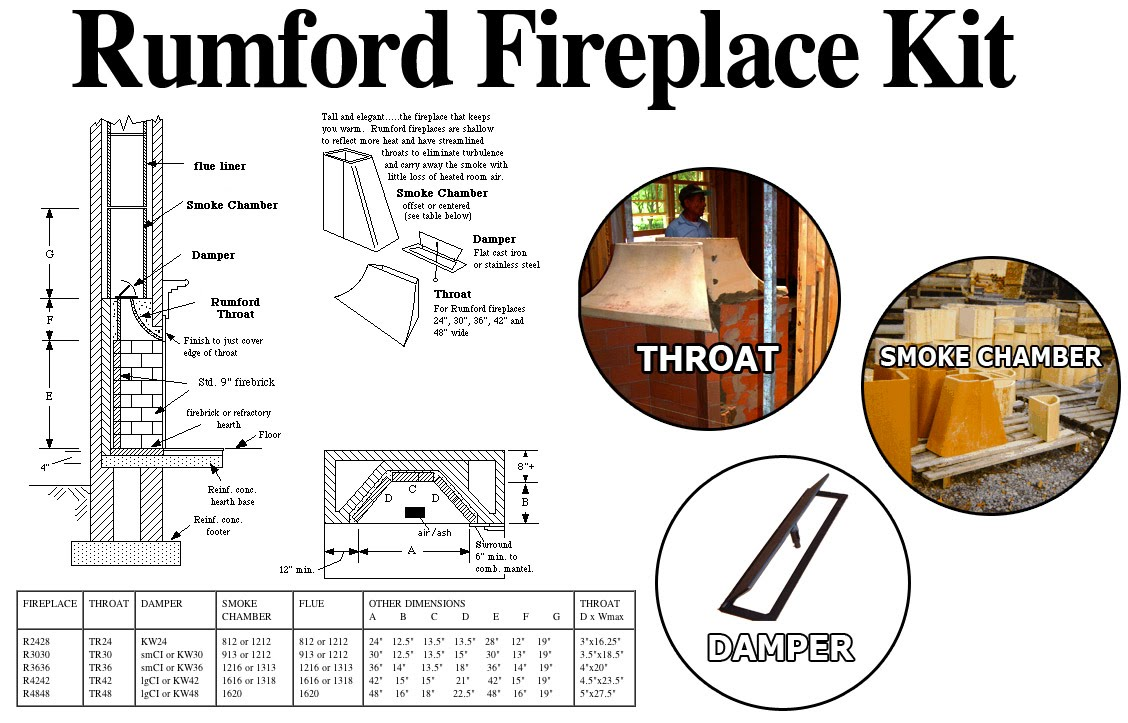 Rumford fireplace kits rumfordfireplace for Rumford fireplace insert